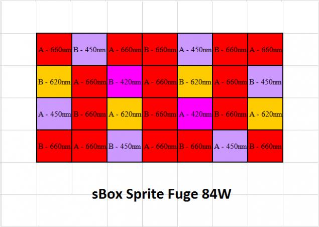 sBox Sprite Fuge