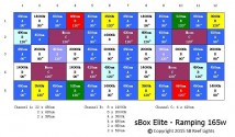 sBox Elite (Ramping)