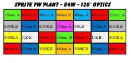 sBox Sprite - Fresh Water Plant