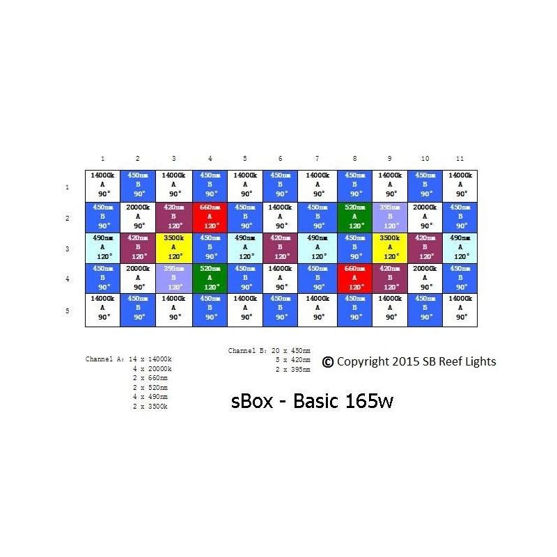 sBox (Basic)